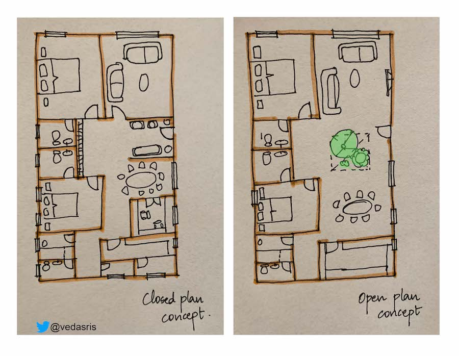 Work From Home - Closed & Open Plan Concept (@vedasris)